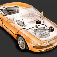 Instalacje gazowe w pojazdach – ochrona środowiska