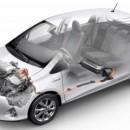 Dofinansowanie na zakup ekologicznego auta